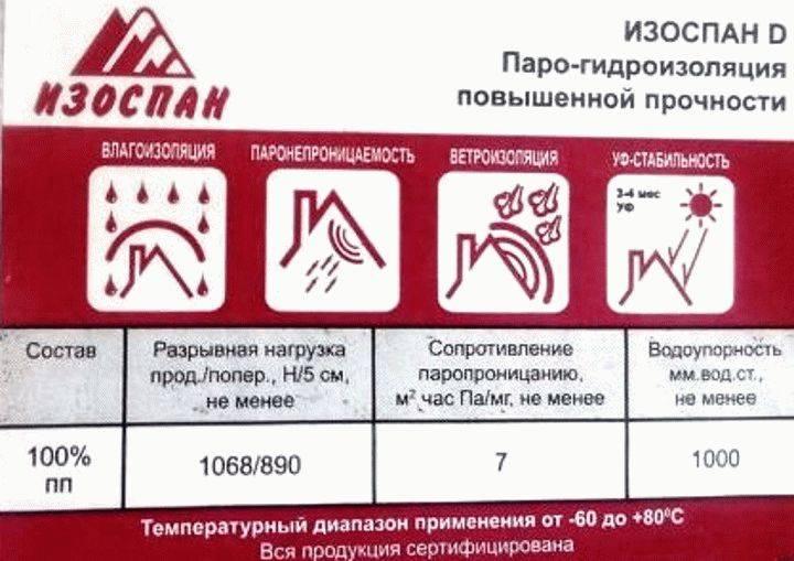 «изоспан b» наглядная инструкция по применению, таблица характеристик и особенностей материала - мастерим для дома и дачи своими руками