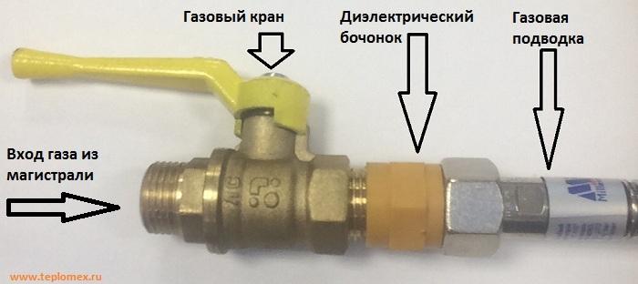 Зачем нужна диэлектрическая муфта для газа и как ее установить? — ремонт это легко!