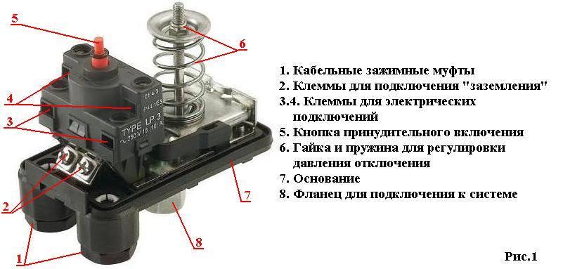 Как настроить реле давления насосной станции. инструкция с фото.