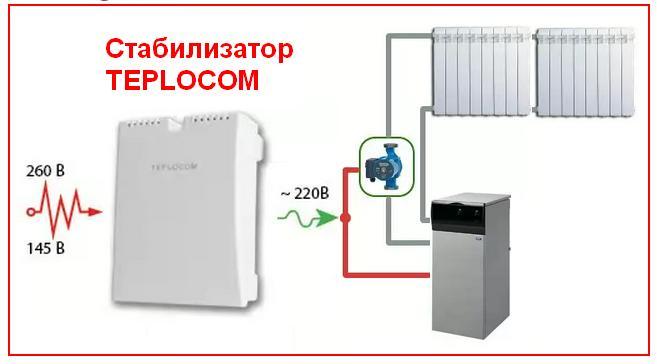Выбираем стабилизатор напряжения для защиты газового котла