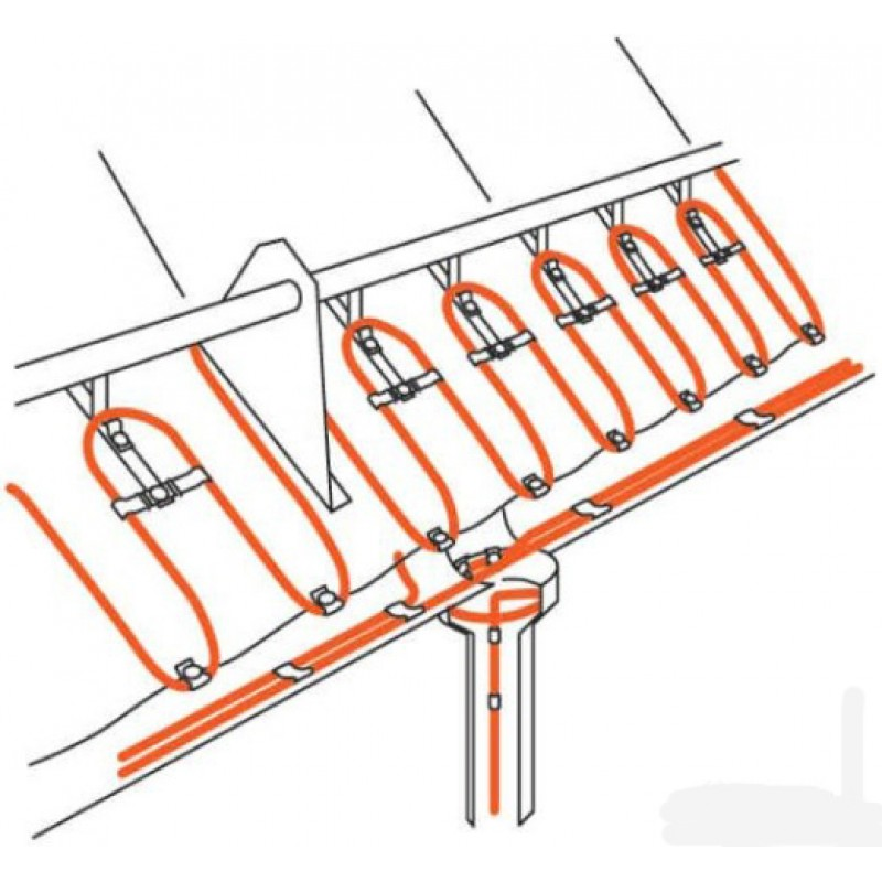 Обогрев кровли и водостоков: расчет, проектирование и монтаж антиобледенительных кабельных систем