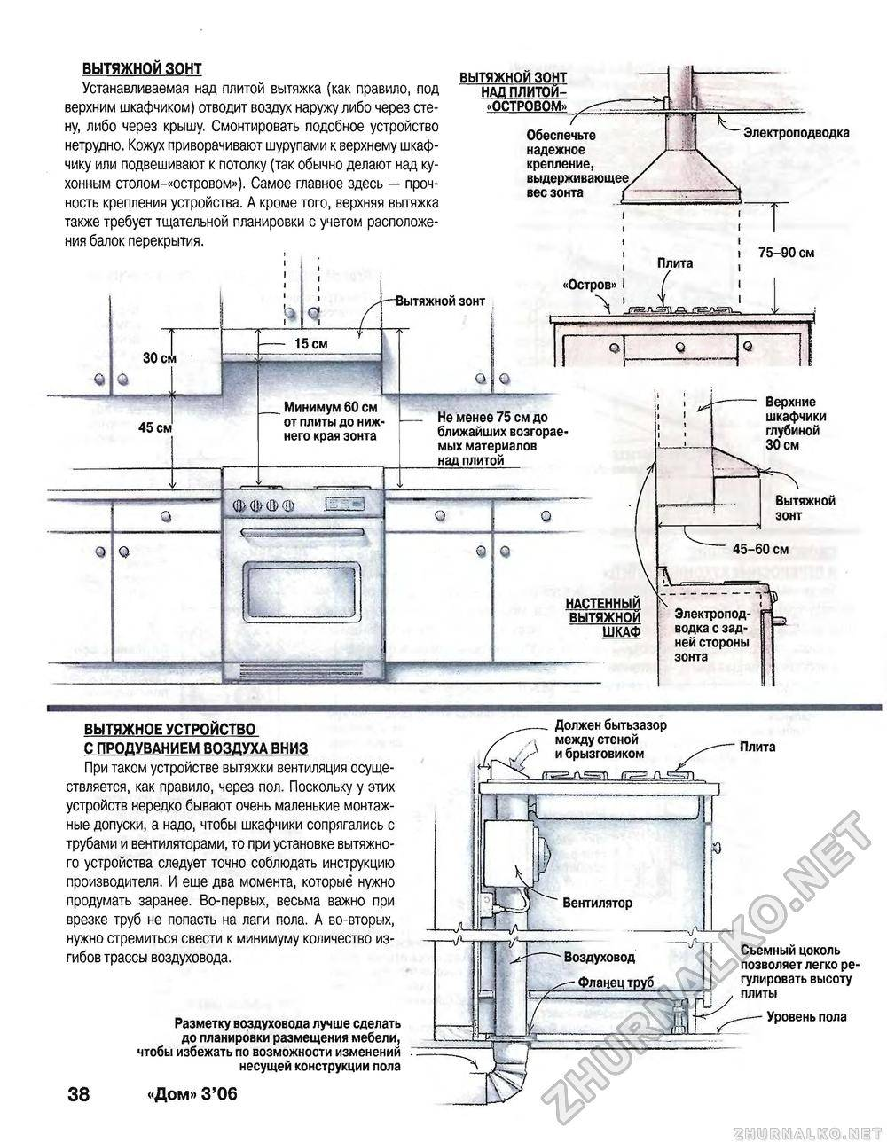 Как установить вытяжку на кухне: инструкция для разных моделей