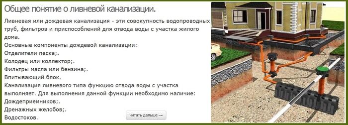 Техническое задание на проектирование ливневой канализации и строительство (ввод в эксплуатацию) системы ливневой канализации с системой оборудования по очистке ливневых и талых вод | контент-платформа pandia.ru