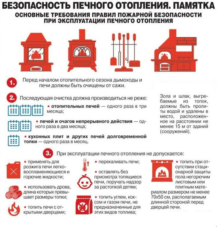 Памятка населению о мерах пожарной безопасности при эксплуатации печного отопления   авторская платформа pandia.ru