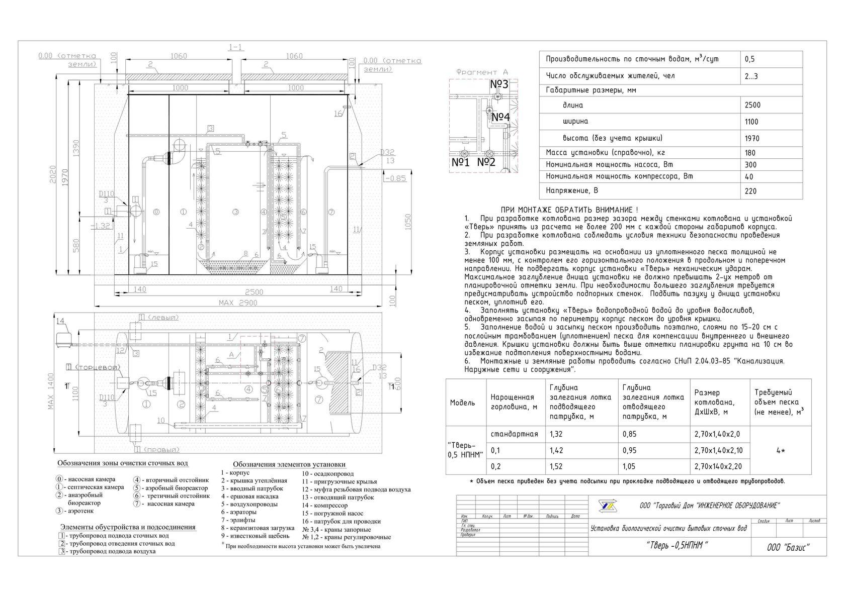 Септик «тверь» — обзор характеристик, конструкции и особенностей монтажа
