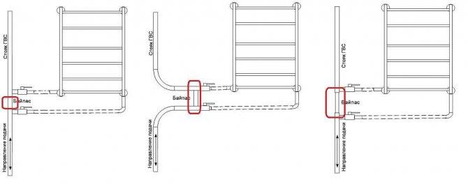 Как подобрать, установить и подключить электрический полотенцесушитель