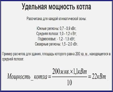 Расчет мощности котла отопления - формулы и нюансы