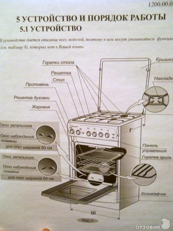 Как работает газовая плита — принцип работы и устройство типовой газовой плиты