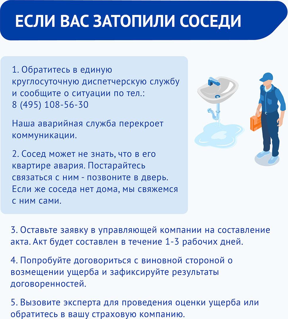 Что делать и куда обращаться, если затопили соседи сверху:: порядок действий