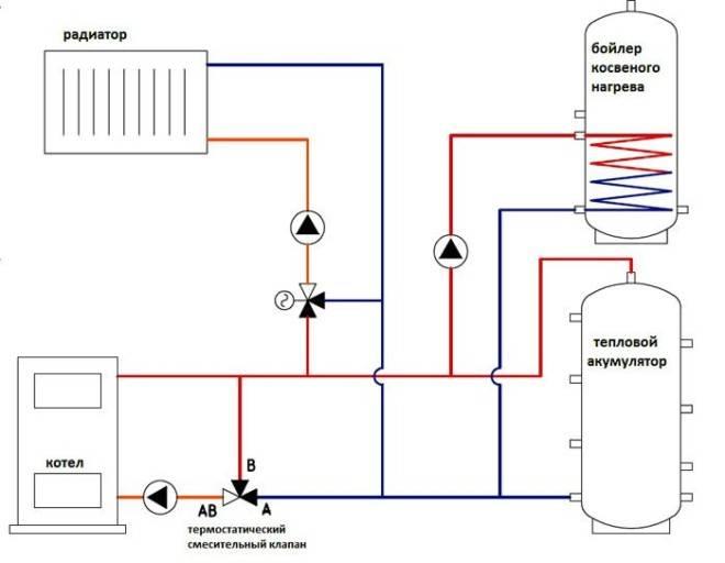 Пошаговая схема подключения бойлера косвенного нагрева: подключаем бойлер к водопроводу и электричеству своими руками