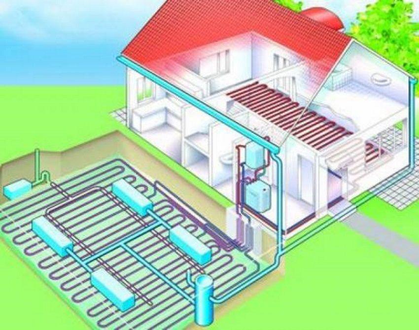 Геотермальное отопление дома своими руками: как сделать? | тепломонстр