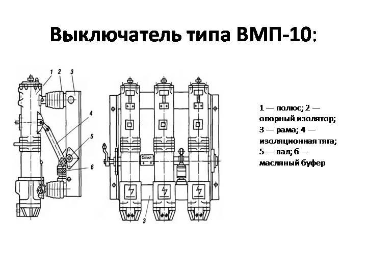 Заводская документация, паспорт, инструкция и другие документы по мкп-110