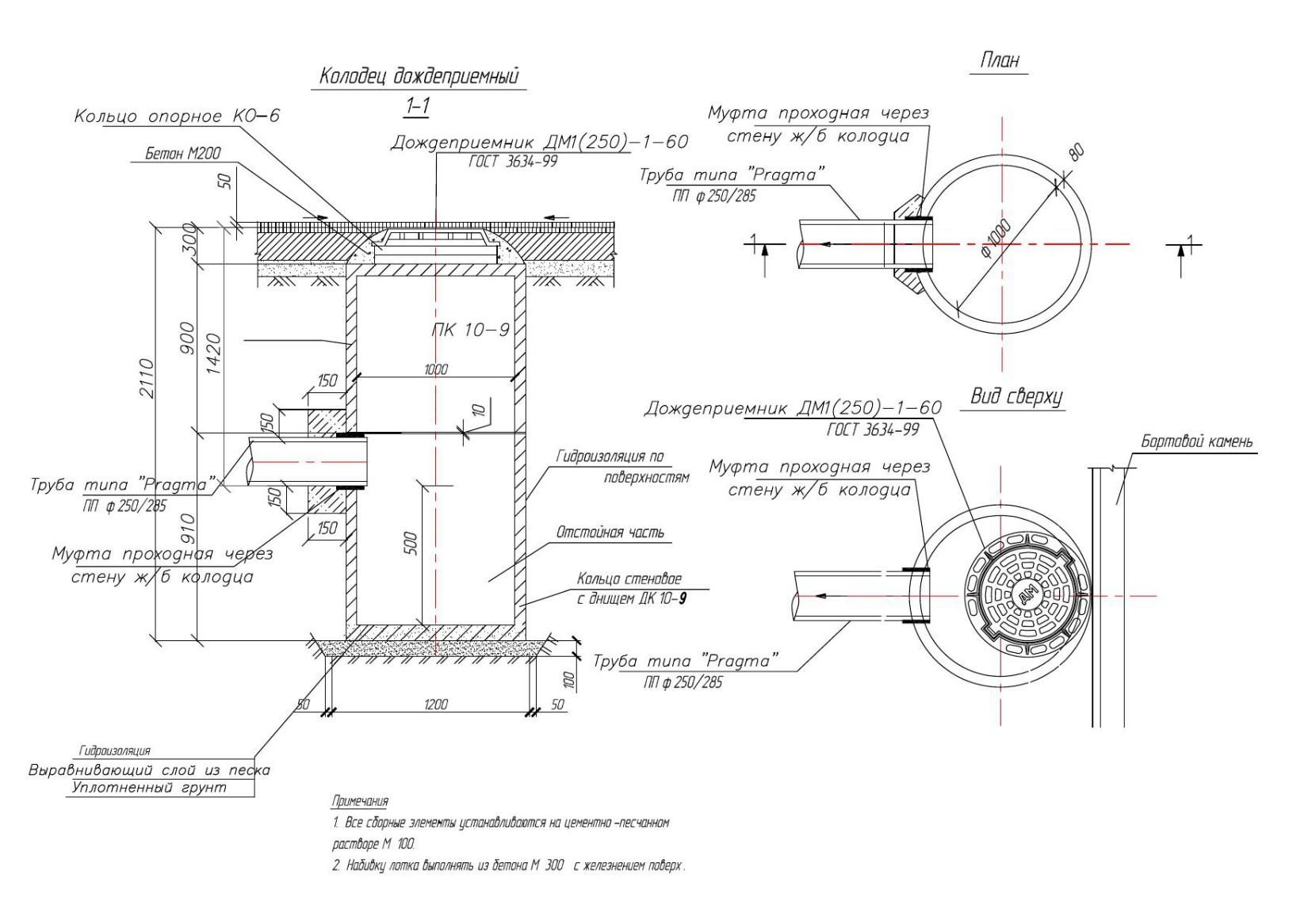 Инструкция по установке канализационных колодцев