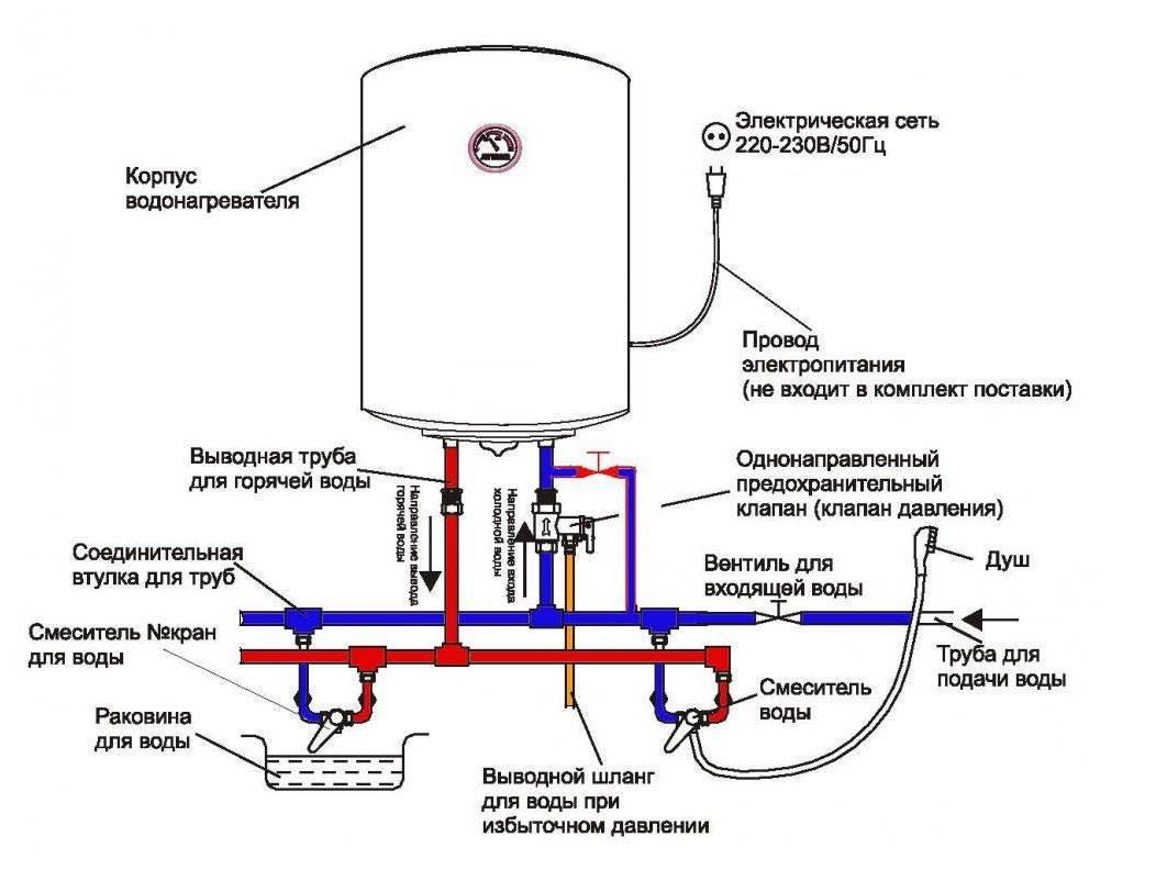 Как правильно сделать подключение водонагревателя