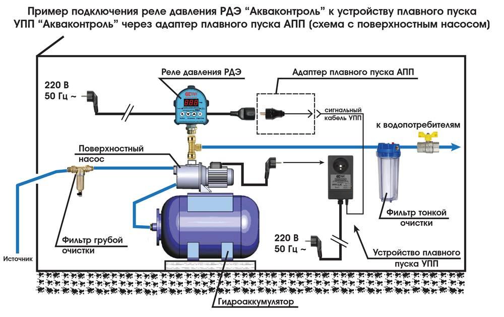 Самостоятельная регулировка реле давления воды для насоса