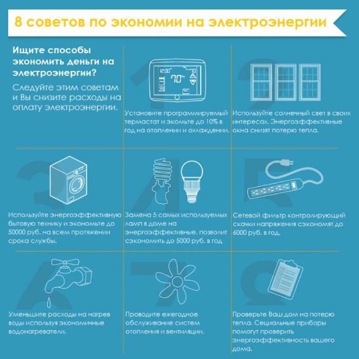 Как экономить электроэнергию дома - советы экспертов
