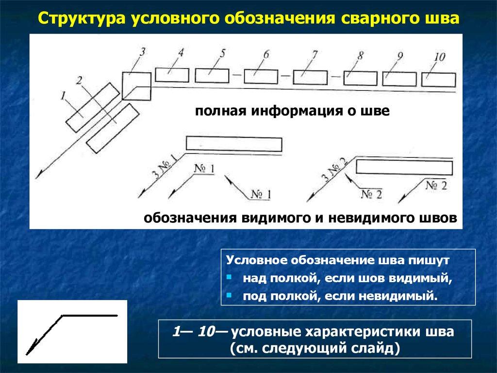 Гост 2.312-72 единая система конструкторской документации. условные изображения и обозначения швов сварных соединений | сварка и сварщик