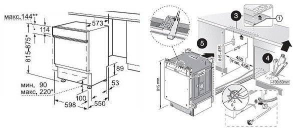 Как легко и быстро выполнить подключение посудомоечной машины своими руками