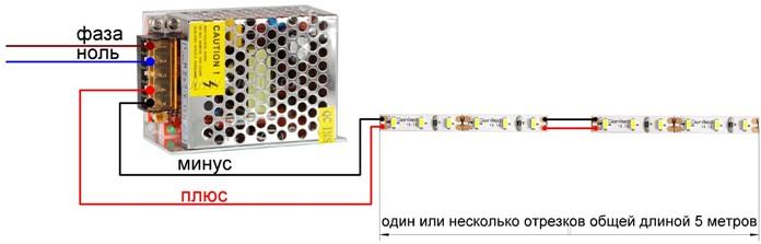 Определяем какая мощность у светодиодной ленты