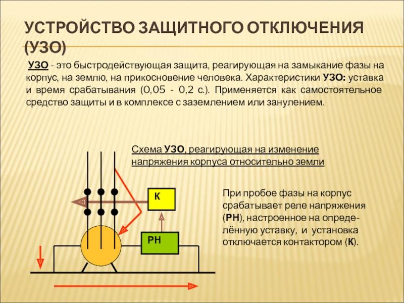 Что такое узо: принцип работы, устройство, виды и маркировка + для чего нужно узо