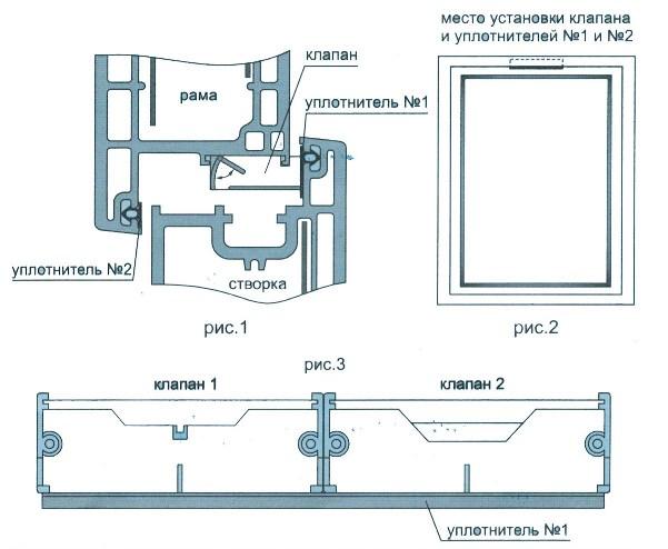 Приточный клапан на пластиковые окна для вентиляции: выбор и установка своими руками