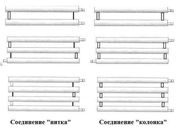 Делаем регистры отопления своими руками из гладких и профильных труб
