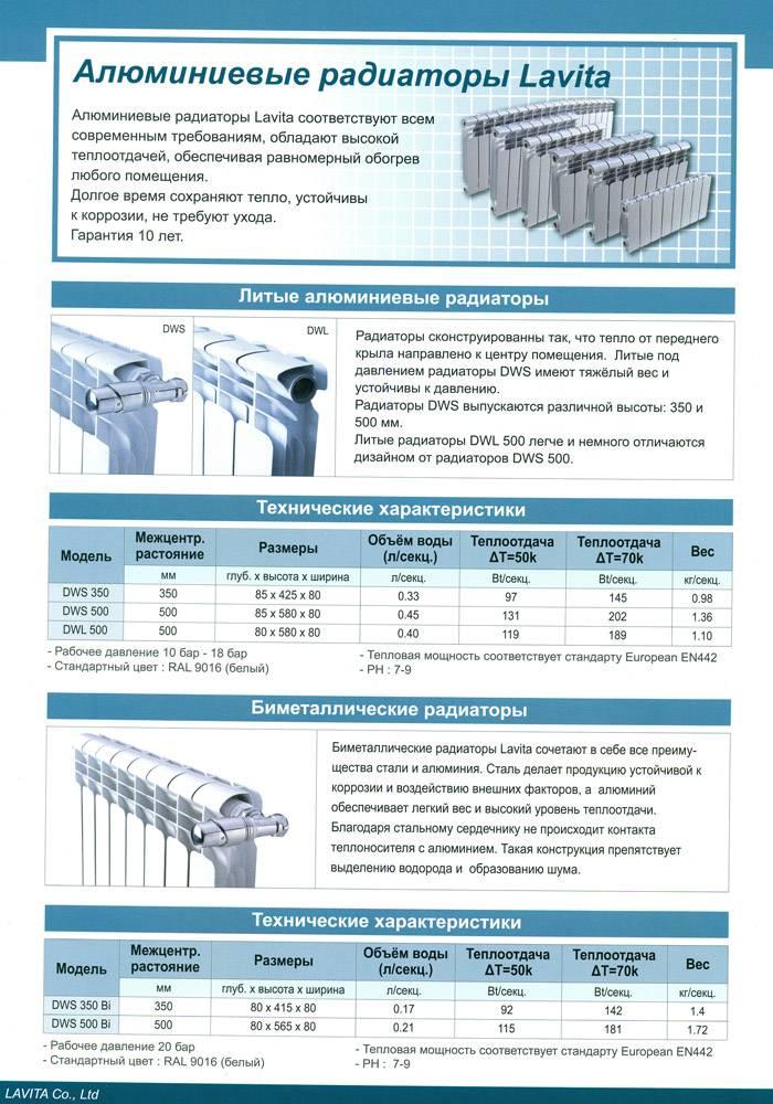 Как подключить алюминиевые радиаторы отопления, расчет, разбор, монтаж, установка, сборка, видео