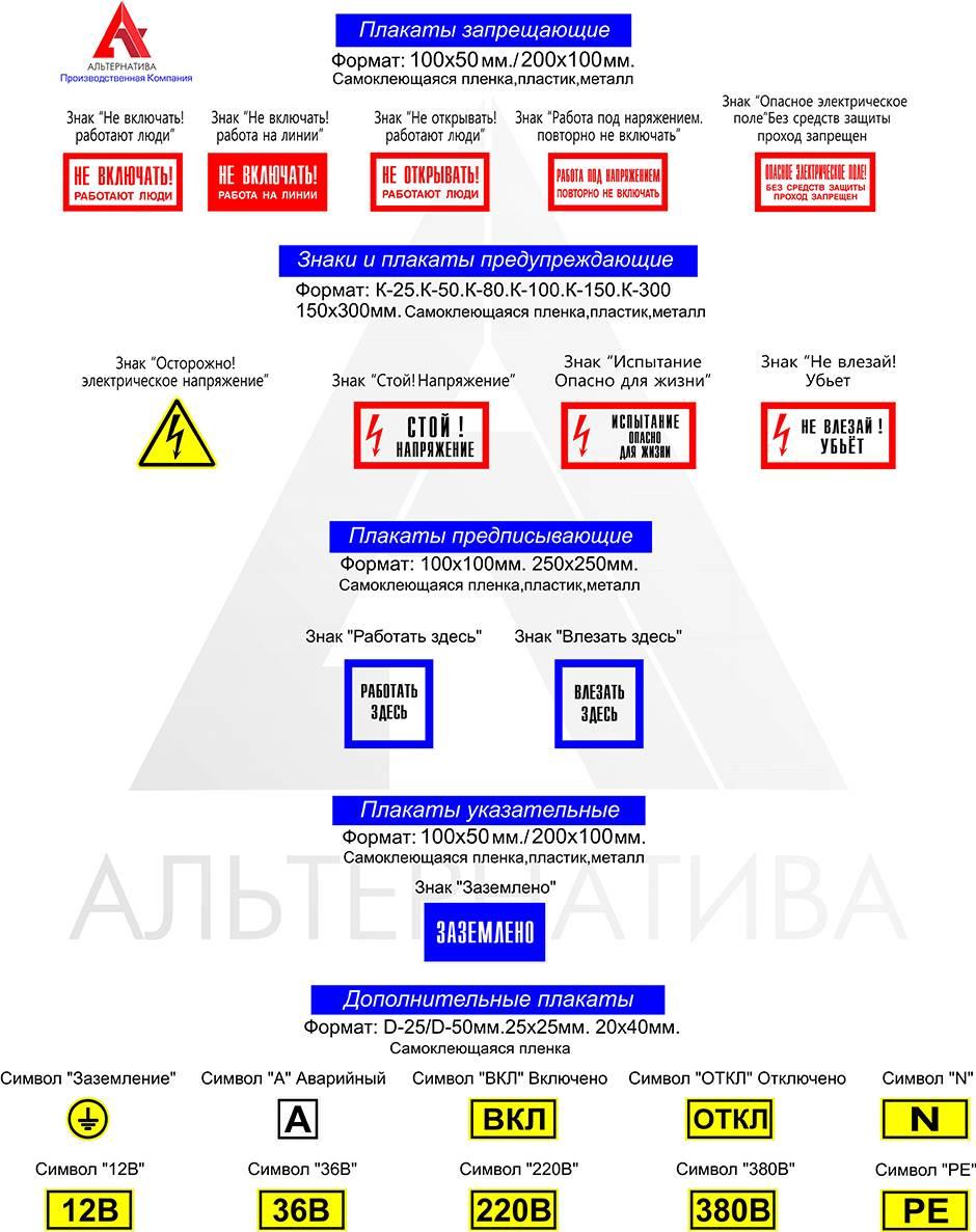 Знаки безопасности по охране труда на производстве