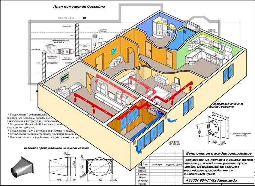 Проектирование конструктивных и объемно-планировочных решений