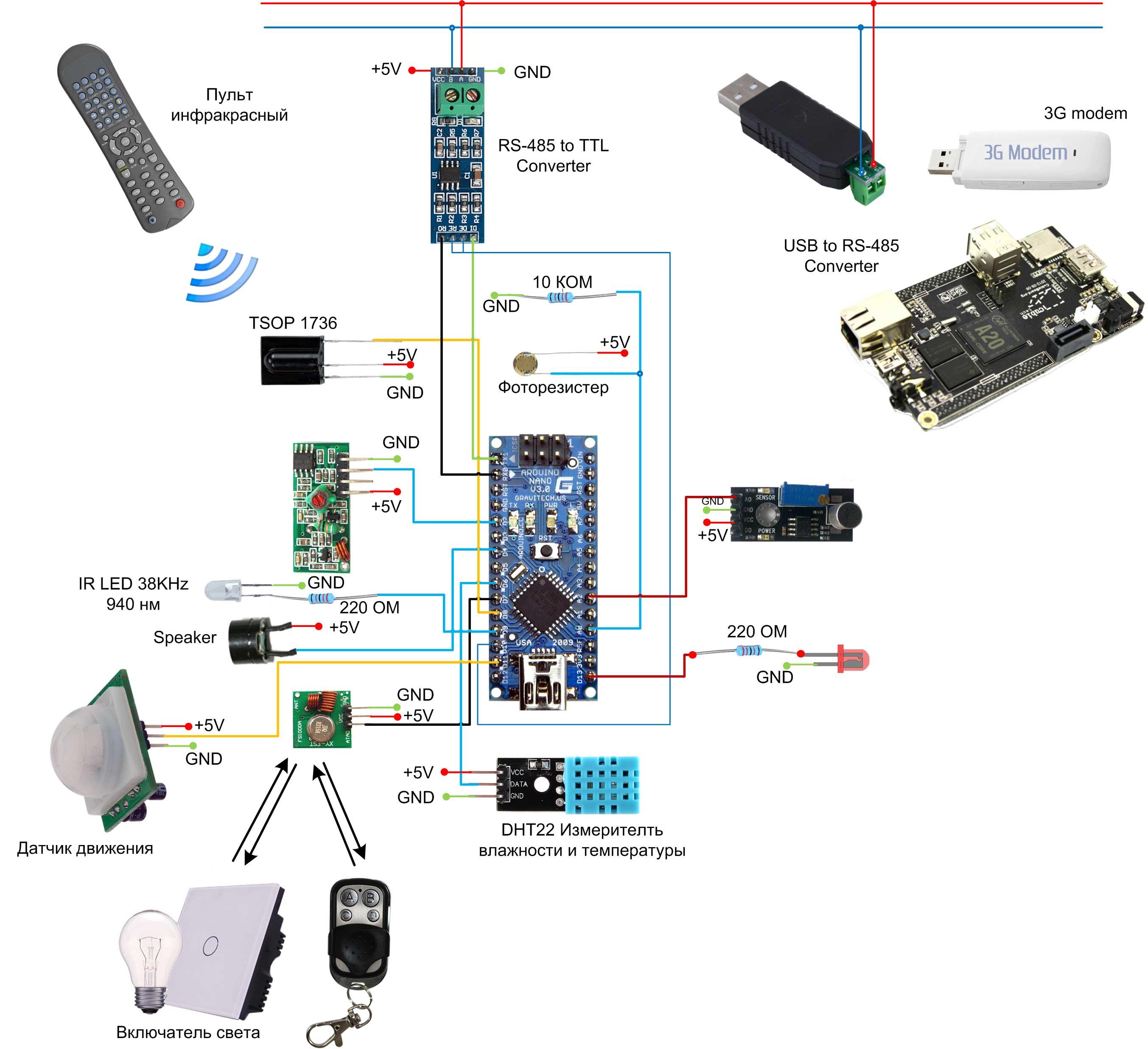 """Изготовление системы """"умный дом"""" на технологии arduino"""