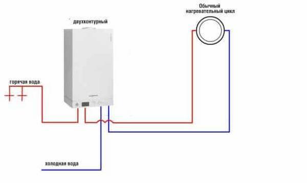 Термостаты и автоматика для управления циркуляционным насосом отопления