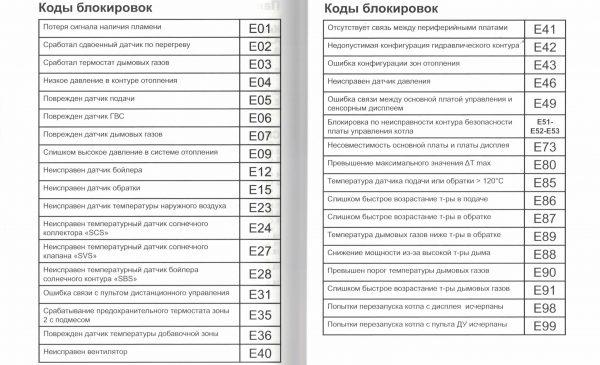 Ошибки газовых котлов bosch: коды ошибок, их расшифровка и способы устранения