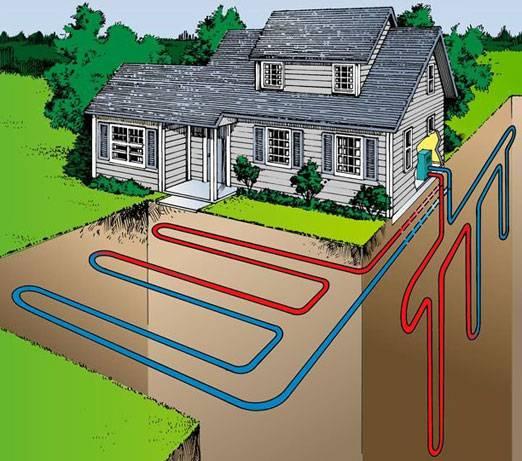 Как добиться дополнительной экономии на газе при отоплении дома?