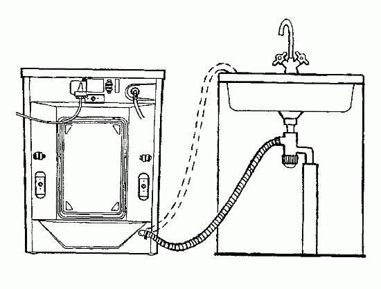 Подключение стиральной машины к водопроводу – способы, как подключить своими руками