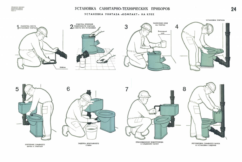 Установка унитаза своими руками: этапы и нюансы процесса