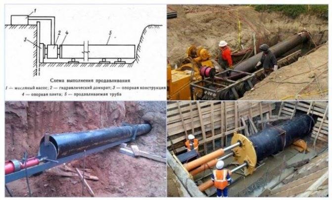 Бестраншейная прокладка труб и трубопровода