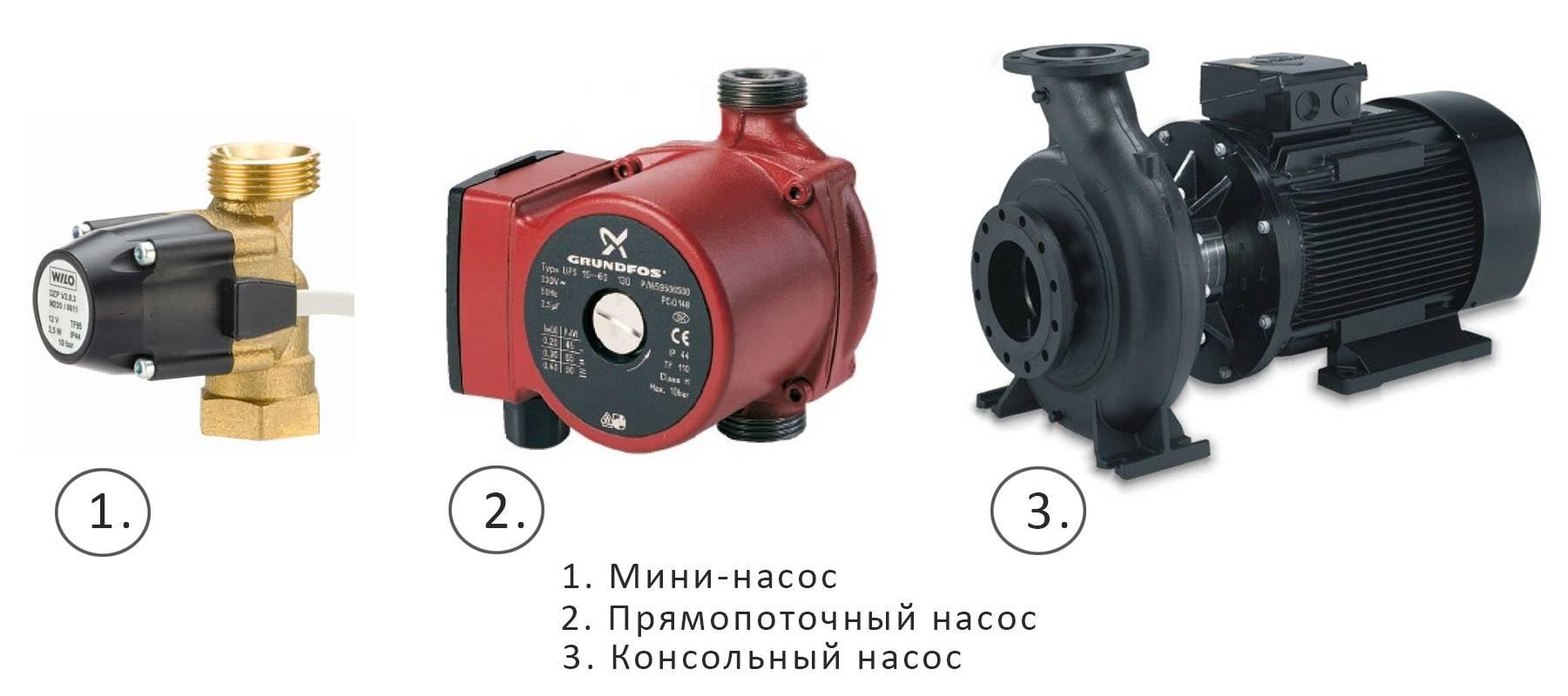 Какой насос поставить в систему отопления: критерии выбора, монтаж циркуляционного оборудования