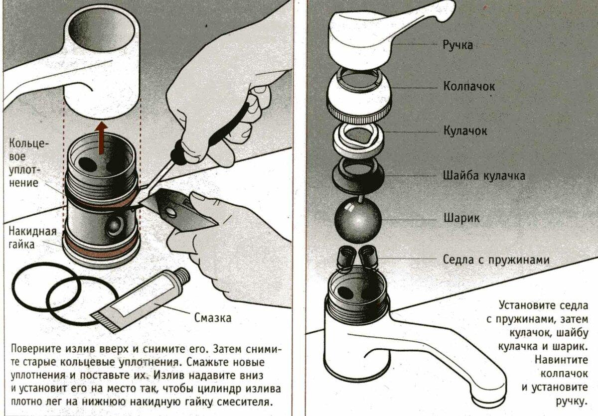 Ремонт однорычажного смесителя своими руками: частые поломки и их устранение