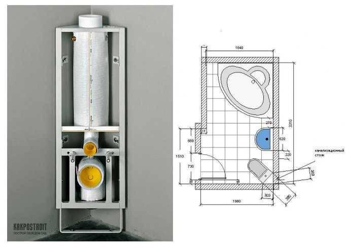 Как выбрать инсталляцию для унитаза: для подвесного, напольного