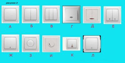 Wi-fi выключатели: особенности, виды, модели, подбор