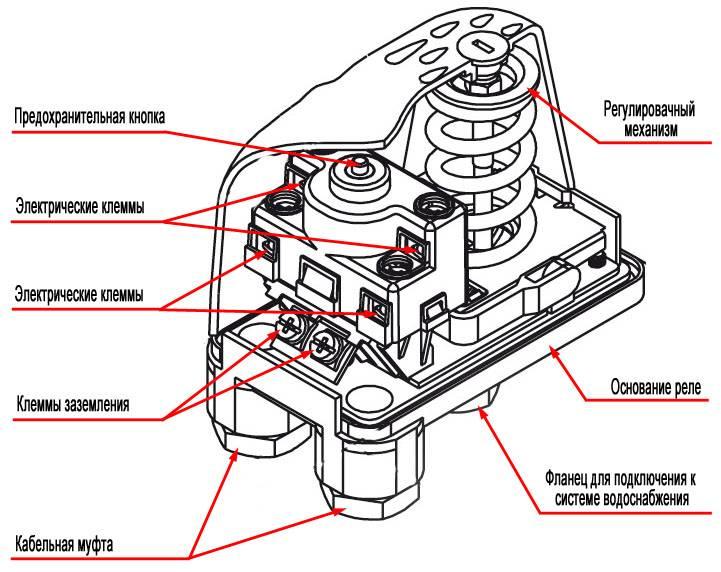 Давление в гидроаккумуляторе: как отрегулировать реле давления воды с гидроаккумулятором