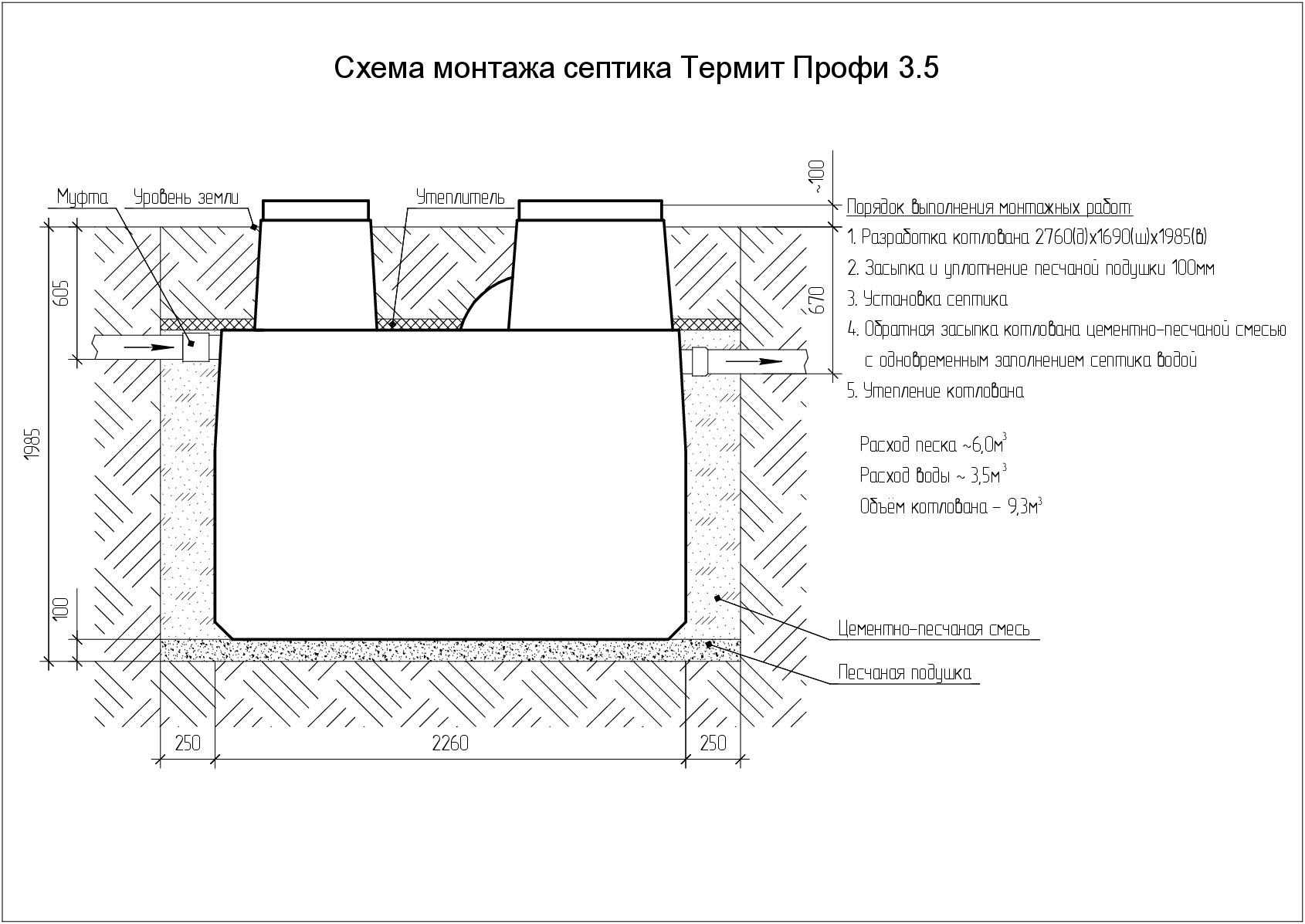 Что лучше, септик термит или танк: сравнение септиков, их характеристик