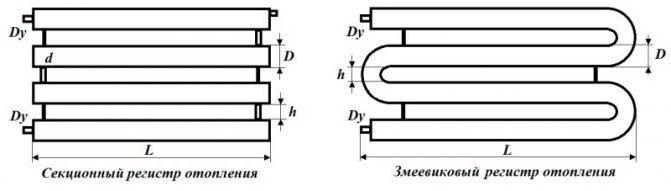 Регистры отопления своими руками: изготовление из стальных профильных, гладких труб, как сделать и сварить, сварка и чертеж