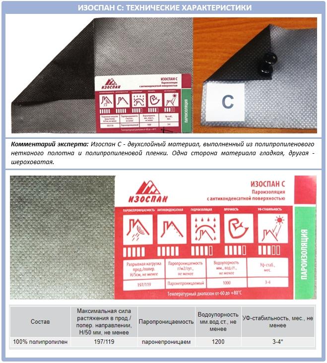 """Пароизоляция """"изоспан"""": фото инструкция по применению вида ам при осуществлении укладки кровли, каркасных стен"""