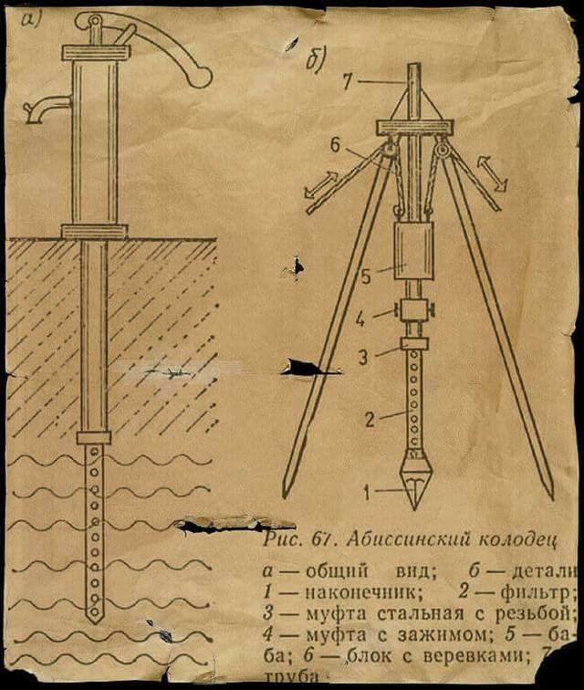Устройство абиссинского колодца: скважина игла своими руками