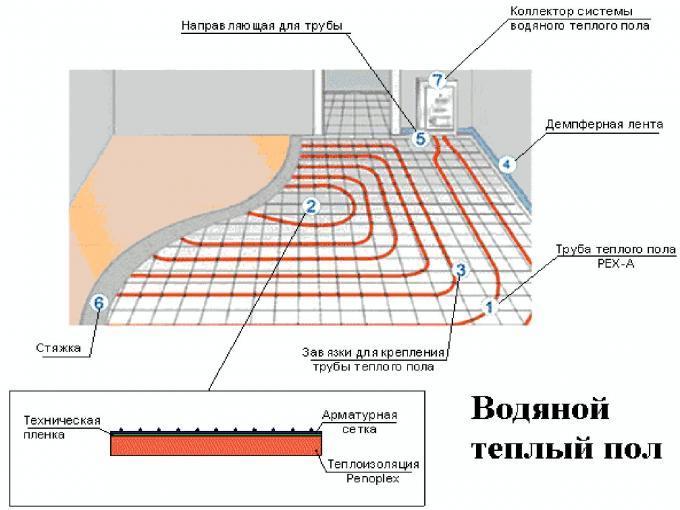 Особенности монтажа электрического варианта теплого пола