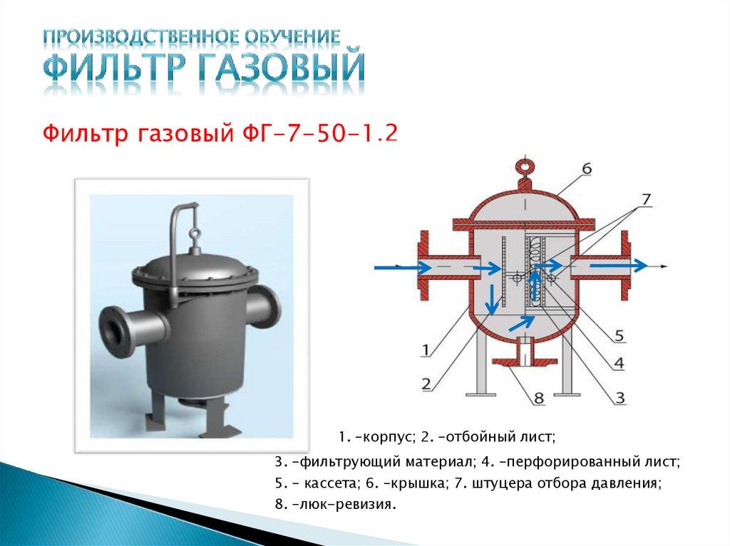 Газовые конденсатосборники на газопроводе: строение и назначение сборника конденсата + нюансы монтажа и то