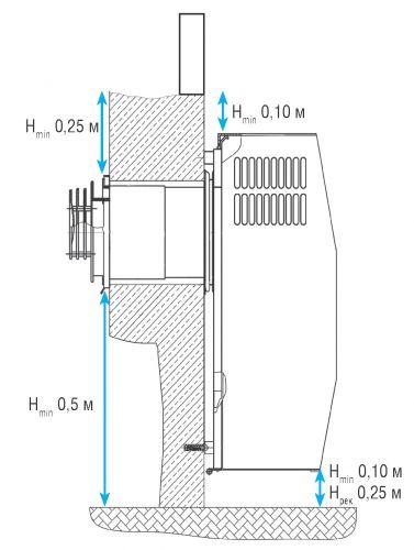 Газовый конвектор своими руками монтаж и принцип работы устройства