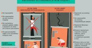 Как выжить в падающем лифте