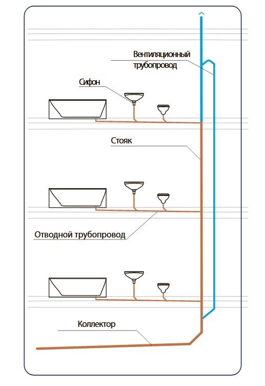 Как выбрать подвесной унитаз: какой лучше и почему + обзор производителей